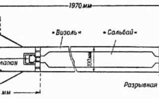 Реактивная система залпового огня 8У33 БМД-20 (СССР)