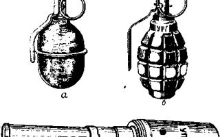 Учебно-имитационные ручные гранаты УРГ-Н, УРГ, УНГ-8 (СССР)