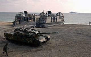 Танк K-1 (Type 88) (Южная Корея)