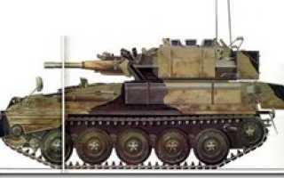 Разведывательный бронеавтомобиль FV701 «Ferret» (Великобритания)