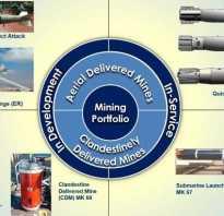 Глубоководная мина Mk 60 Captor (США)